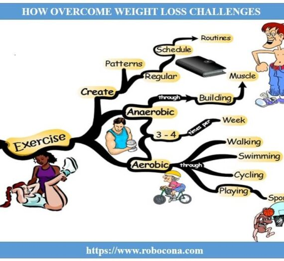 WEIGHT LOSS CHALLENGES CAN HELP IMPROVE HEALTH AND EARN MONEY